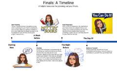 Finals: A Timeline