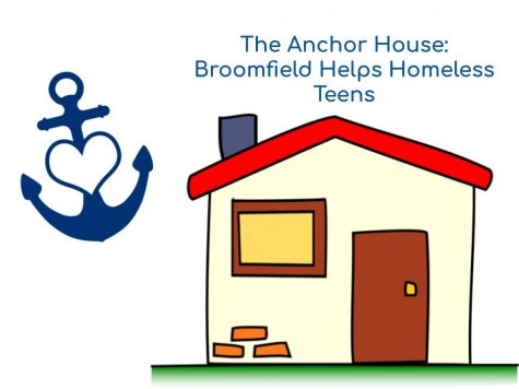 The Magic of The Anchor House